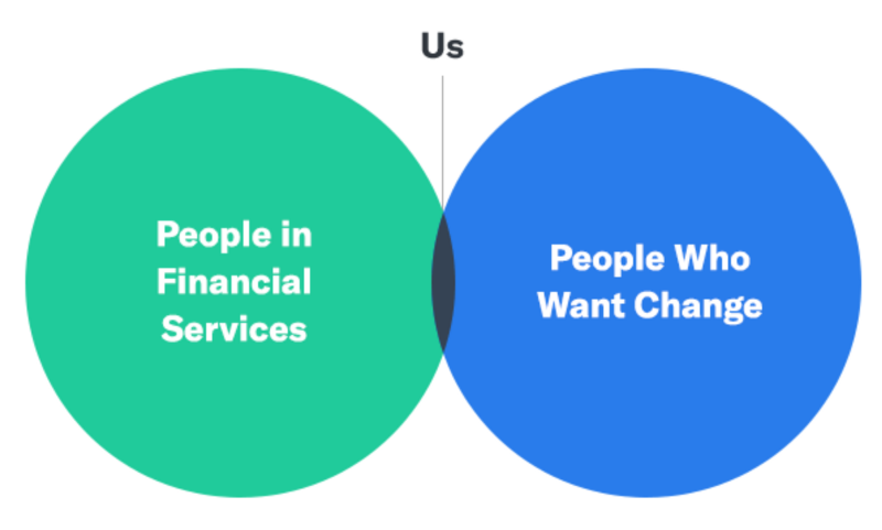 "venn diagram of ""People in Financial Services"" and ""People who want change"" with ""Us"" being the overlapping cross-section"