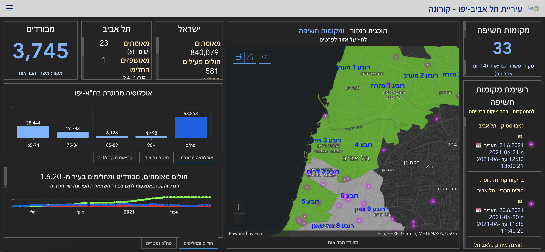 Screenshot of Tel Aviv's COVID-19 dashboard